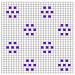 Polka Dot Bobble Chart pattern