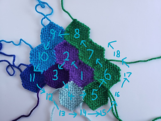 Starting the Spiral: This photo shows the sequence in numbers, and the arrows show where the next hexagon goes.