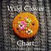 Wild Clover Chart pattern