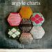 Argyle chart pattern