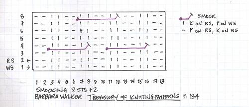 Smocking stitch chart
