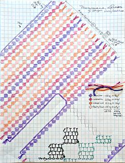 Original color planning and estimation of yarn amounts.