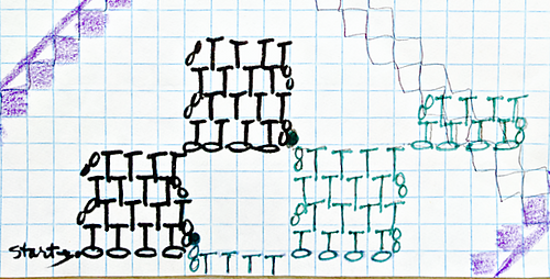 First strip: black ink. Subsequent strips: green.  These are hdc crocheted into the spaces between hdc.