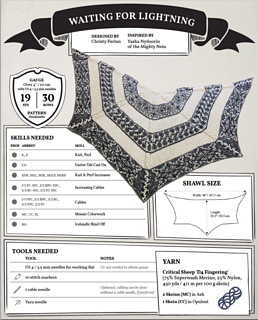 A preview of the knitting pattern, which has a layout similar to a Dungeons & Dragons character sheet. Designed by the awesome Mandy Froelich!